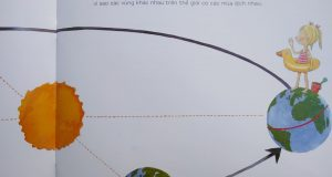 """Giữ bốn mùa trên tay  (Đọc """"Tìm hiểu bốn mùa"""", Alejandro Algarra & Rocio Bonilla, Phương Thùy dịch, NXB Hội Nhà văn & Nhã Nam, 2017)"""